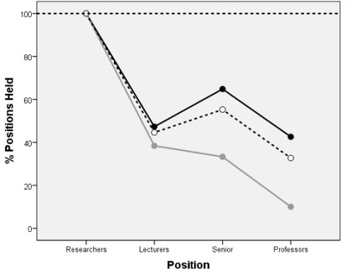CareerGraph